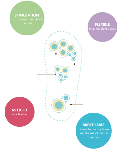 Chicco Baby Shoes Insoles
