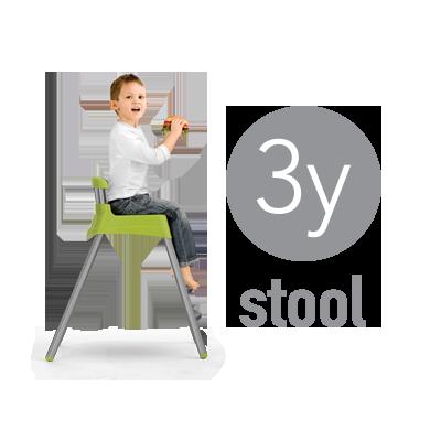 Stage 3: Stool