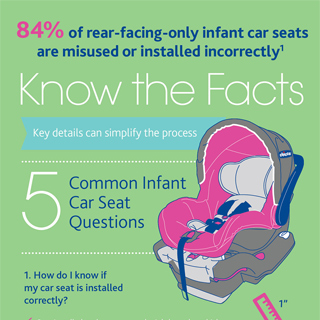 Infant Car Seat Safety Infographic