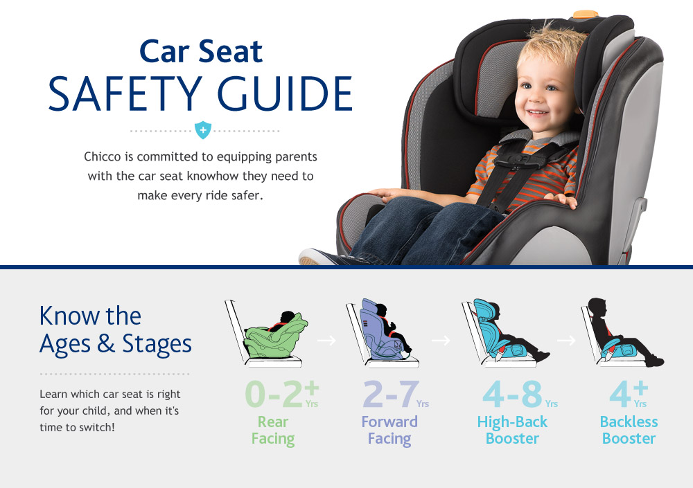 Car Seat Safety tips and guide
